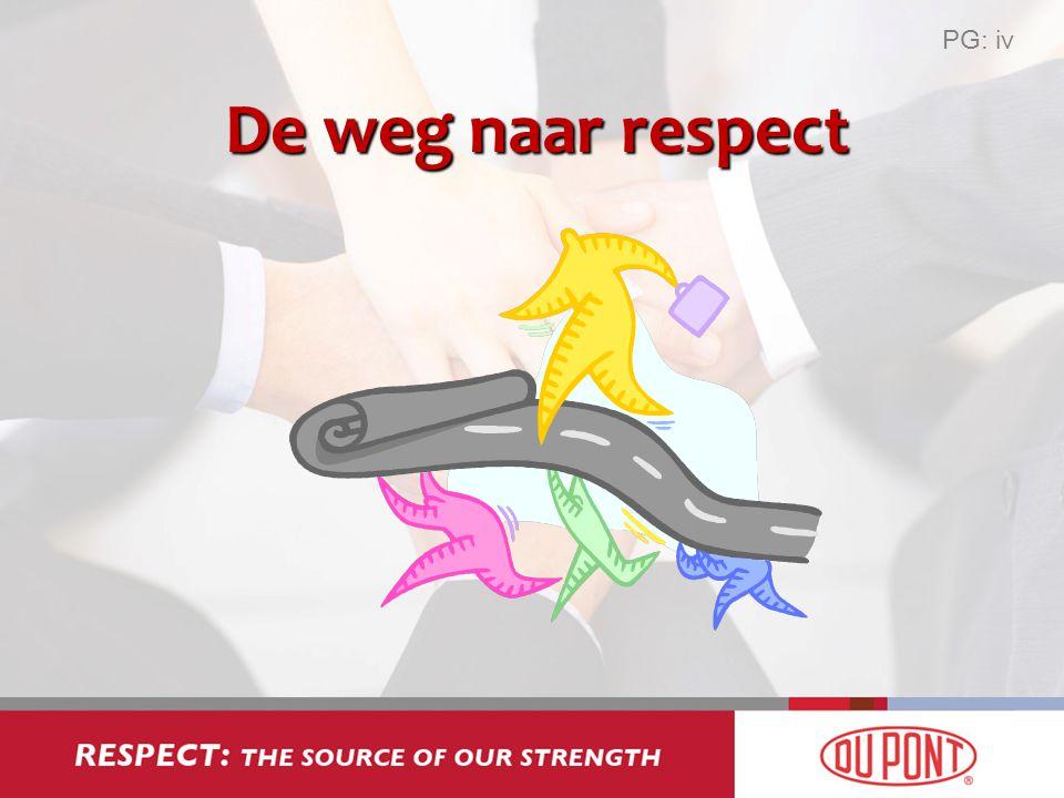 PG: iv De weg naar respect