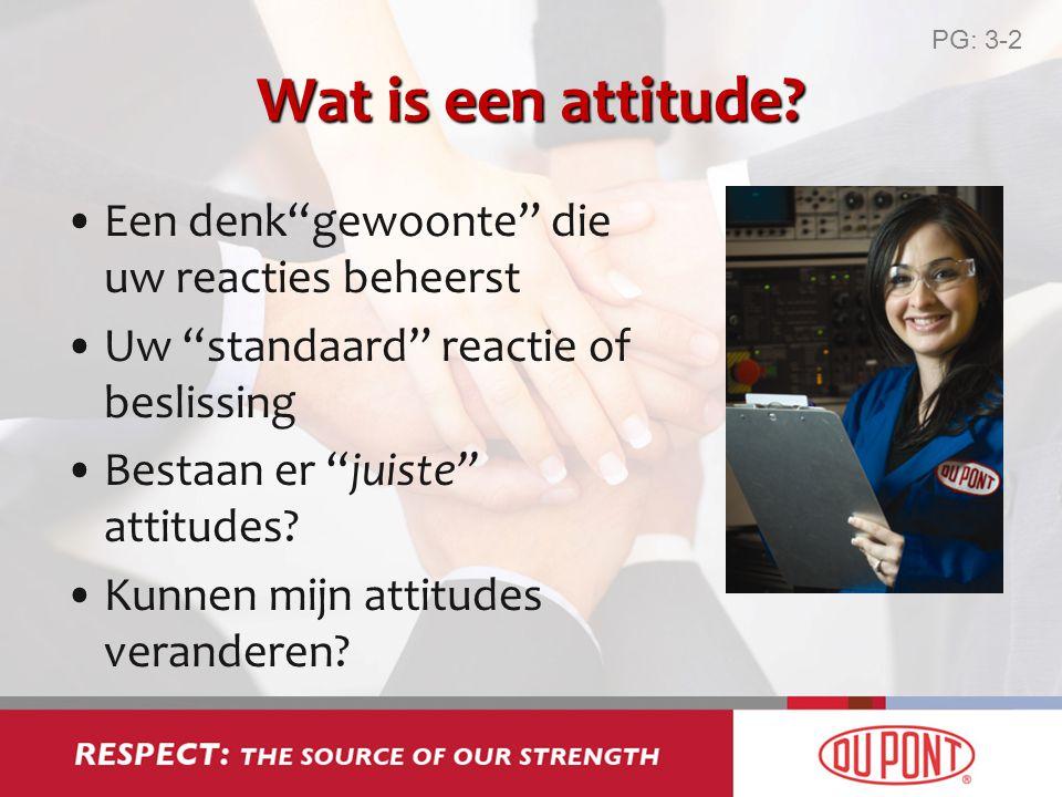 Wat is een attitude Een denk gewoonte die uw reacties beheerst