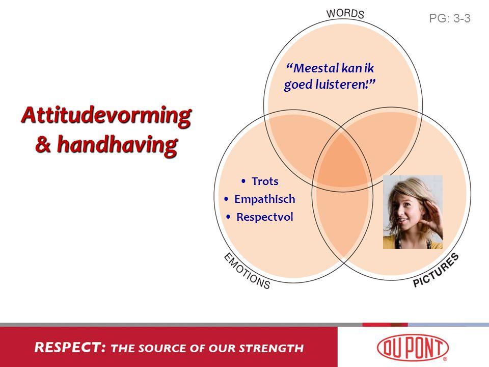 Attitudevorming & handhaving