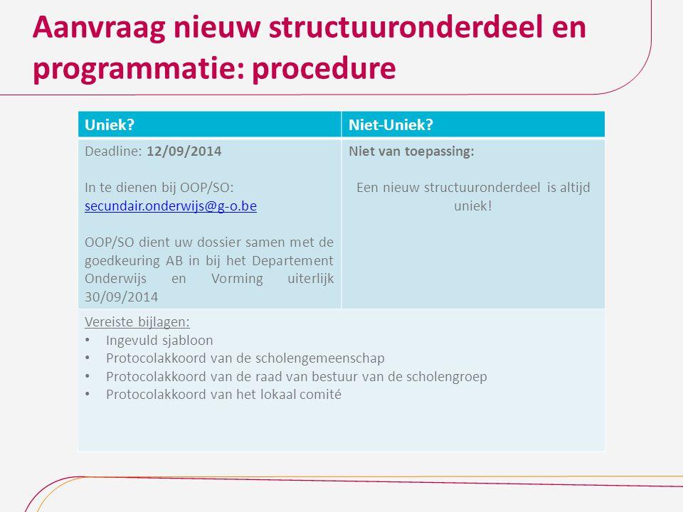 Aanvraag nieuw structuuronderdeel en programmatie: procedure