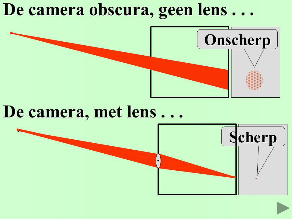 De camera obscura, geen lens . . .