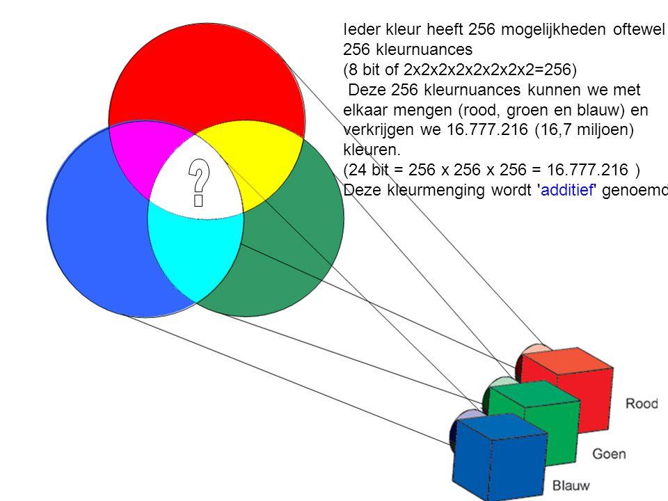 Ieder kleur heeft 256 mogelijkheden oftewel 256 kleurnuances