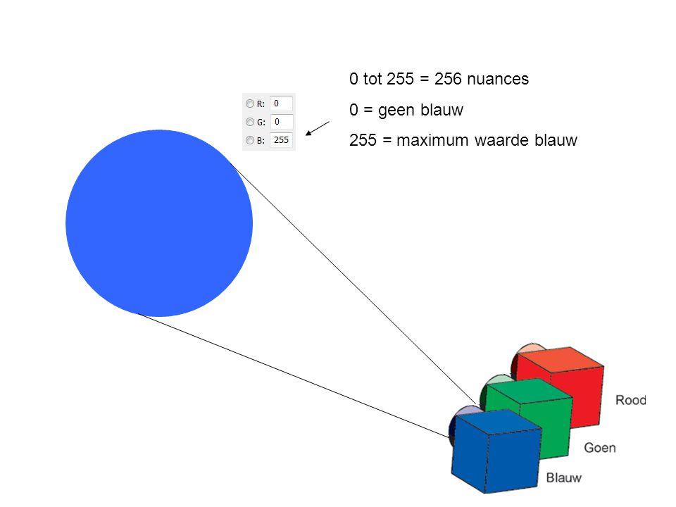 0 tot 255 = 256 nuances 0 = geen blauw 255 = maximum waarde blauw 7