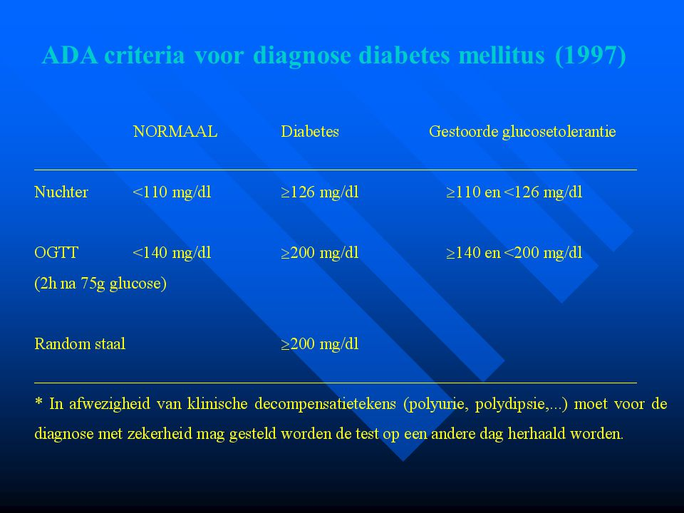 ADA criteria voor diagnose diabetes mellitus (1997)