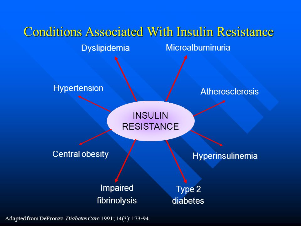 Conditions Associated With Insulin Resistance