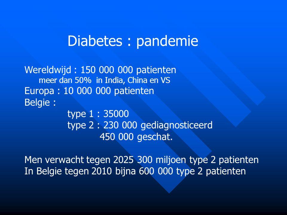 Diabetes : pandemie Wereldwijd : 150 000 000 patienten