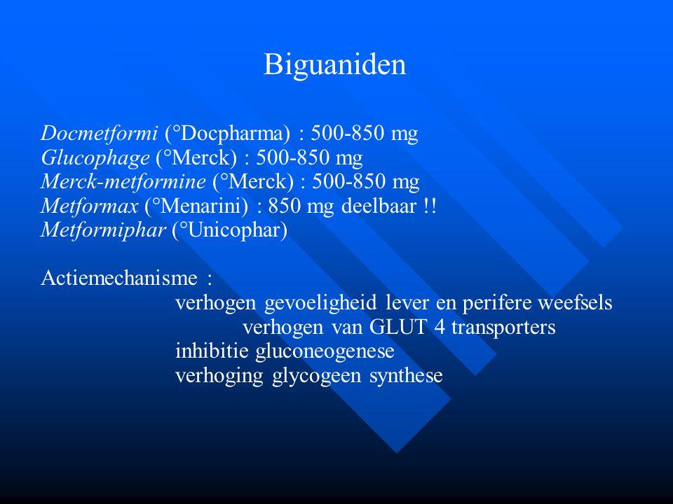 Biguaniden Docmetformi (°Docpharma) : 500-850 mg