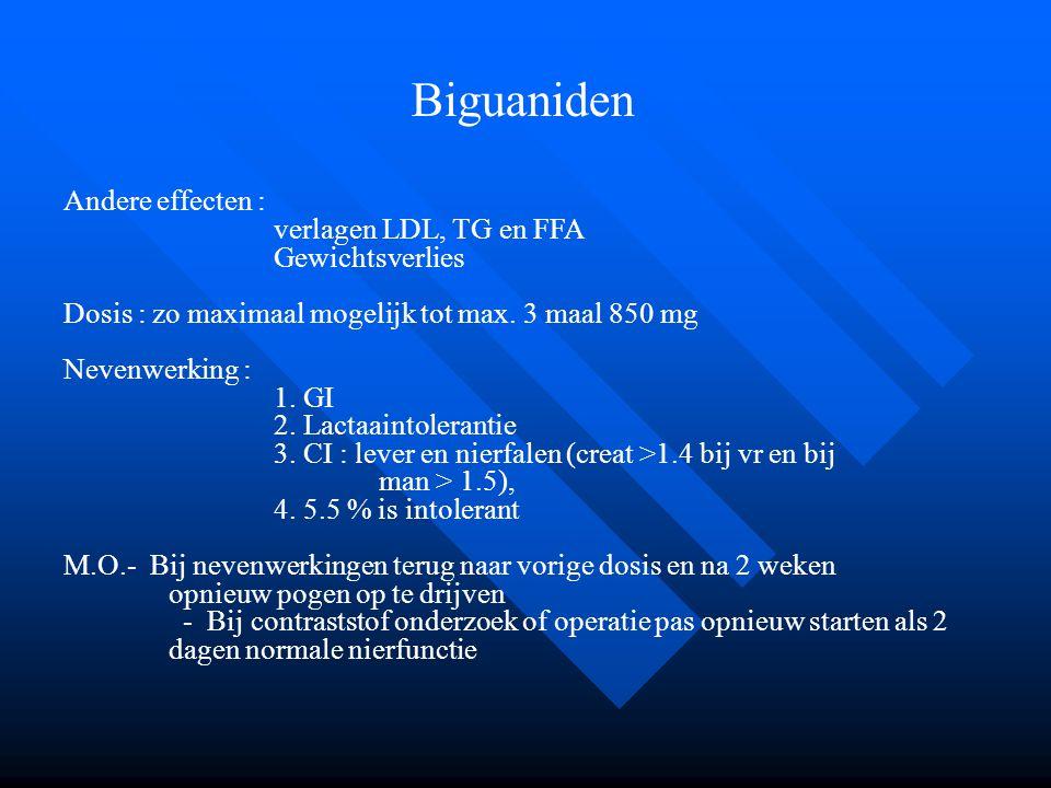 Biguaniden Andere effecten : verlagen LDL, TG en FFA Gewichtsverlies