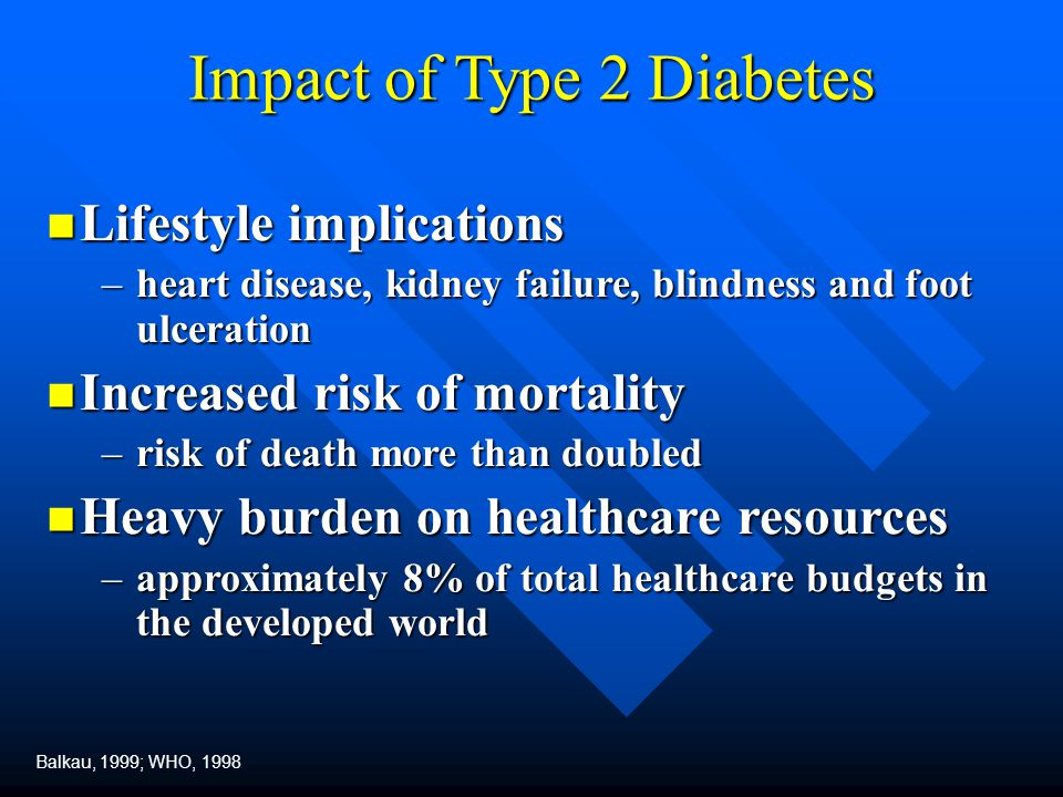 Impact of Type 2 Diabetes
