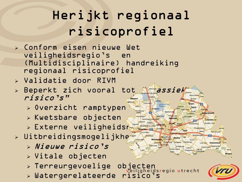 Herijkt regionaal risicoprofiel