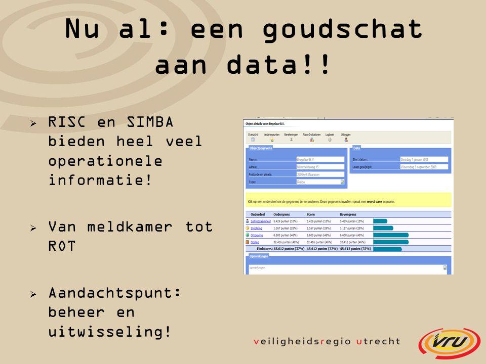 Nu al: een goudschat aan data!!