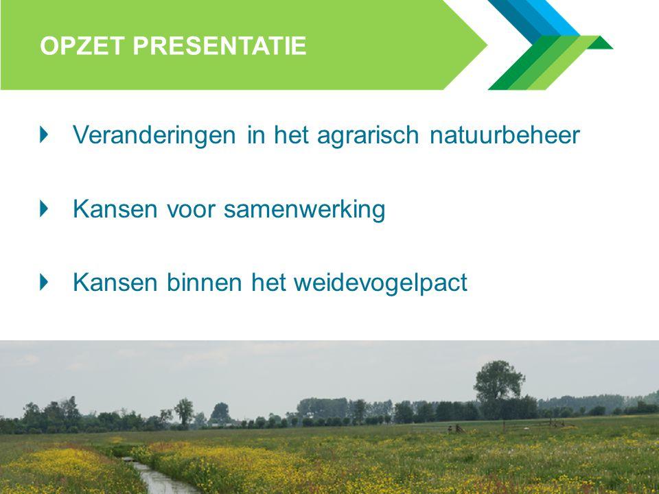 Opzet presentatie Veranderingen in het agrarisch natuurbeheer.