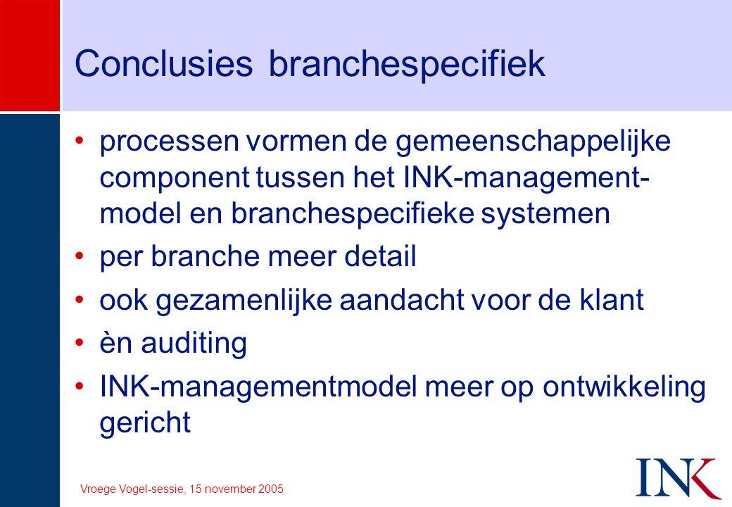 Conclusies branchespecifiek