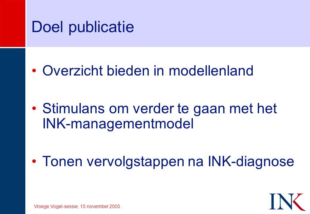 Doel publicatie Overzicht bieden in modellenland