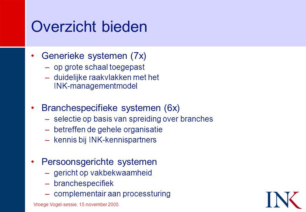 Overzicht bieden Generieke systemen (7x)