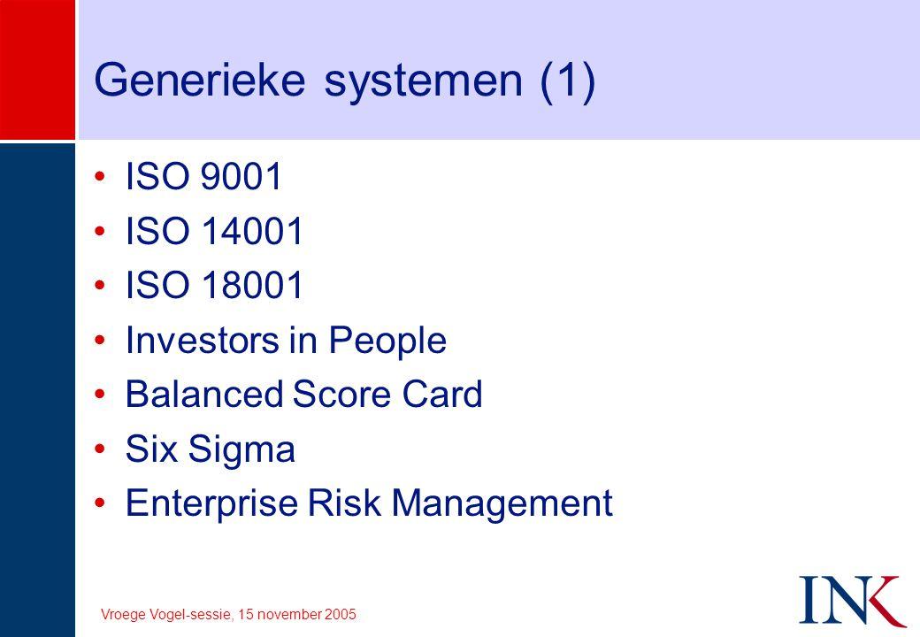 Generieke systemen (1) ISO 9001 ISO 14001 ISO 18001