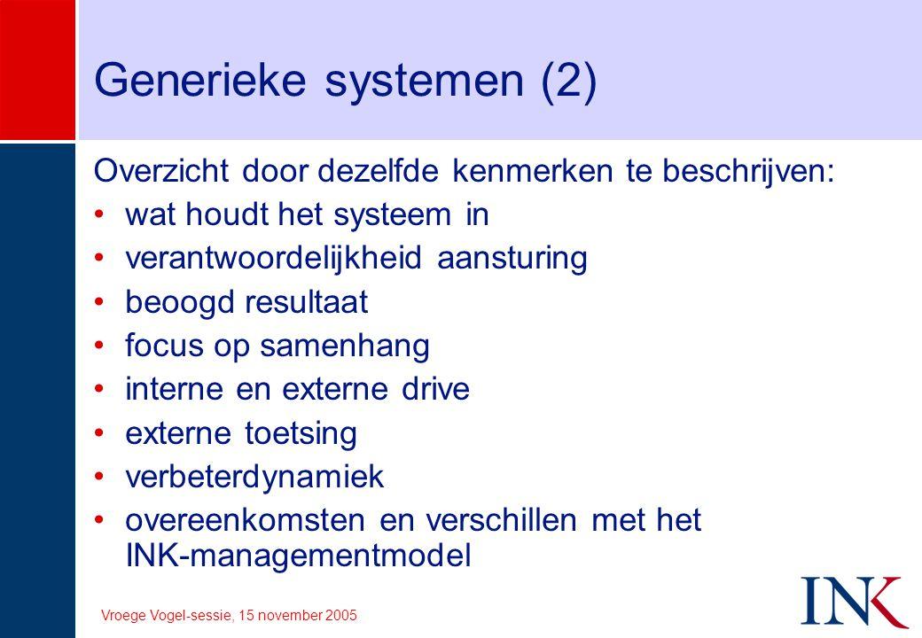 Generieke systemen (2) Overzicht door dezelfde kenmerken te beschrijven: wat houdt het systeem in.