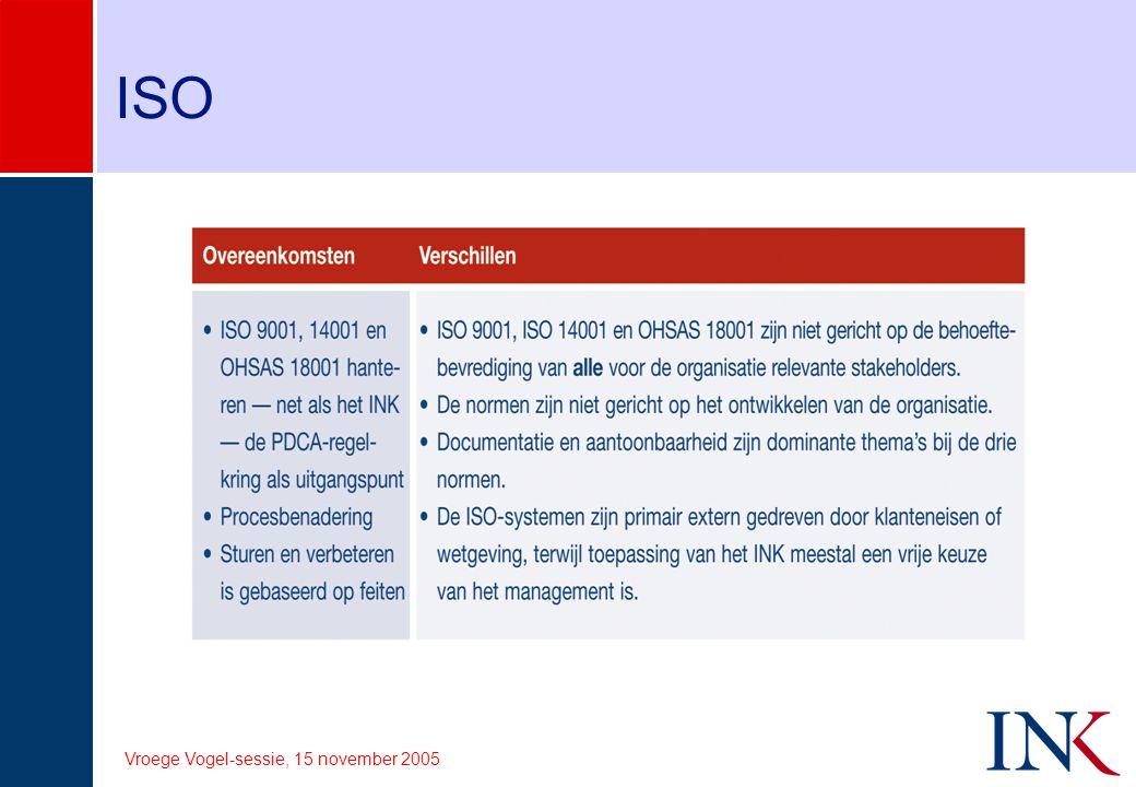 ISO Vroege Vogel-sessie, 15 november 2005