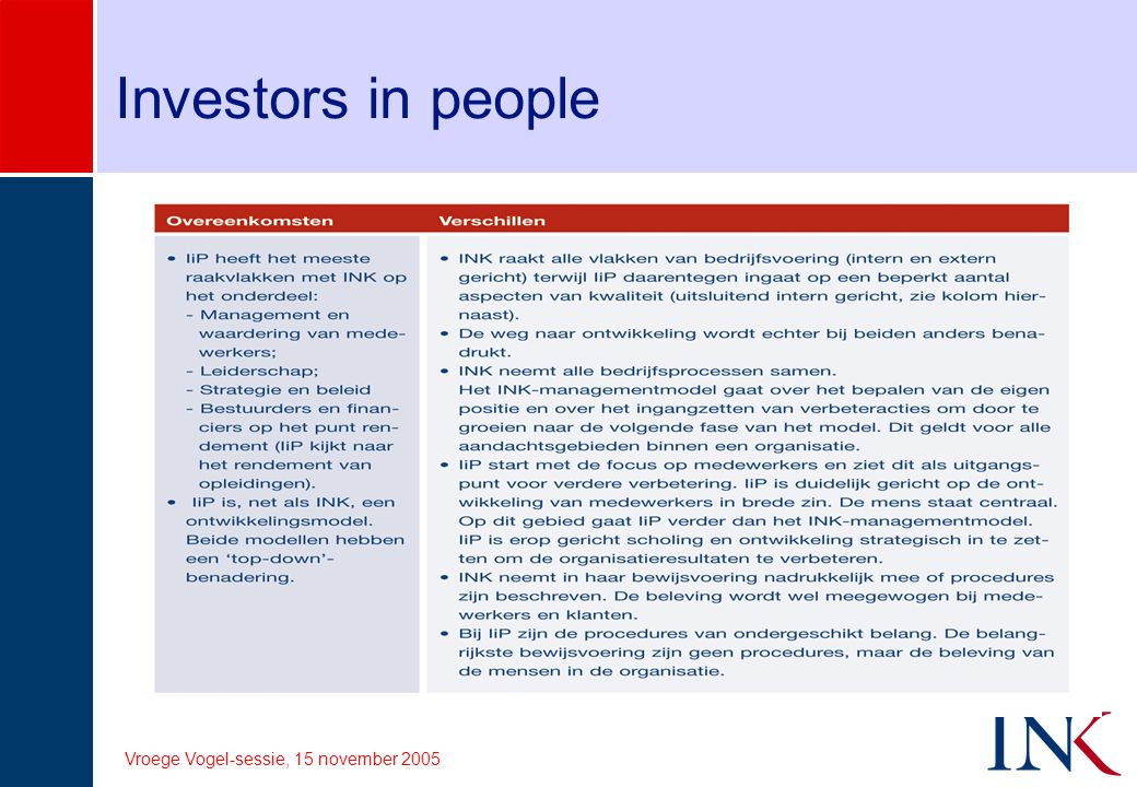 Investors in people Vroege Vogel-sessie, 15 november 2005