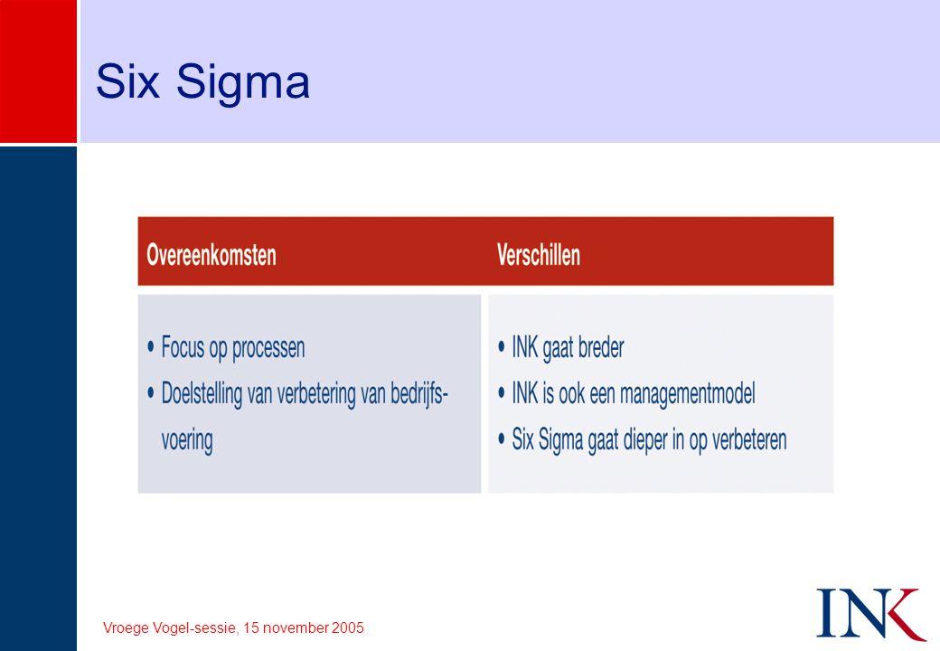 Six Sigma Vroege Vogel-sessie, 15 november 2005