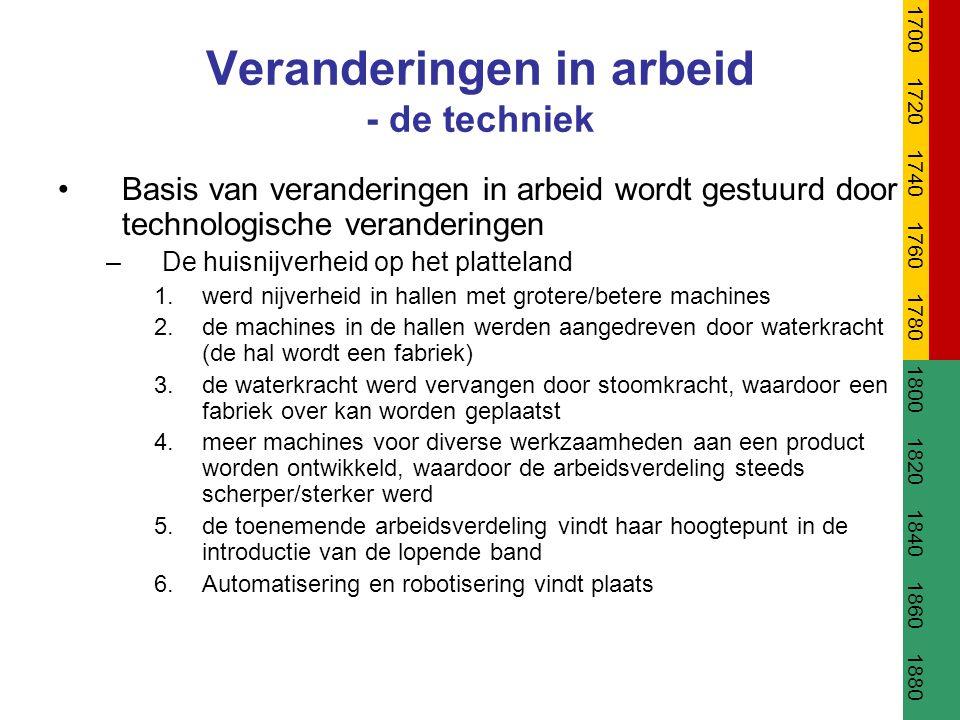 Veranderingen in arbeid - de techniek