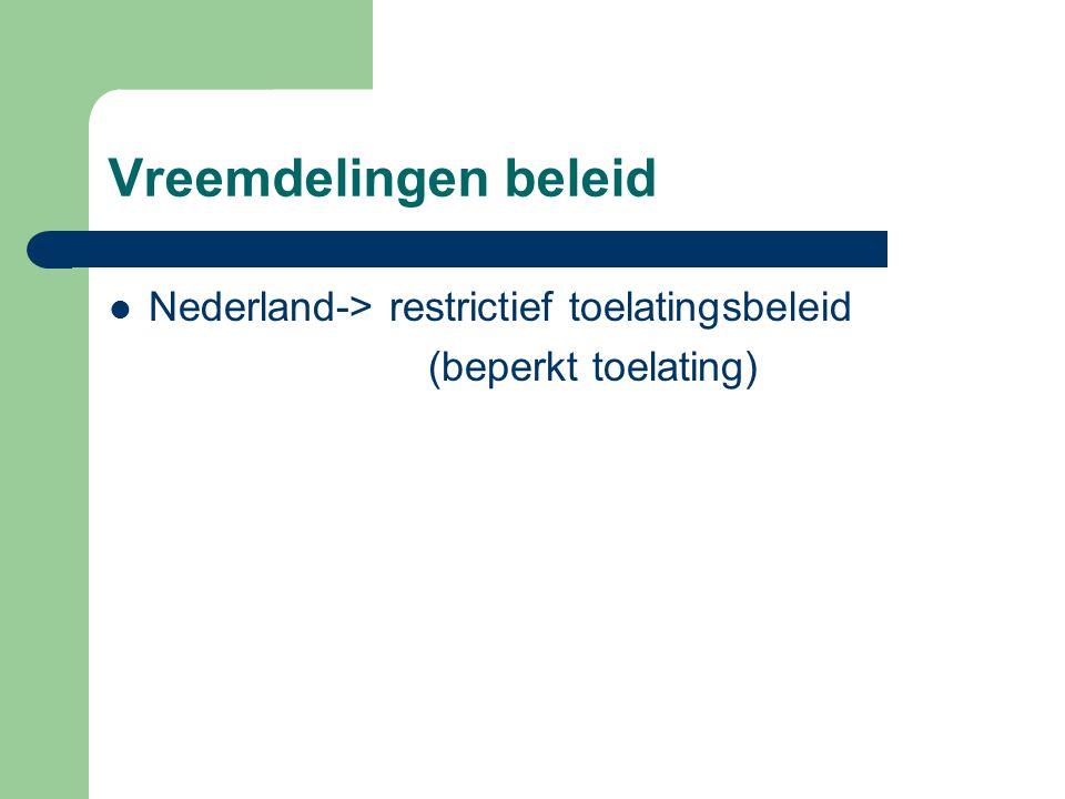 Vreemdelingen beleid Nederland-> restrictief toelatingsbeleid