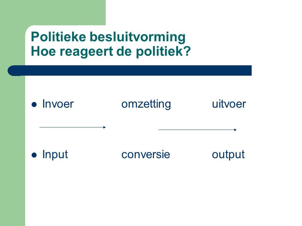 Politieke besluitvorming Hoe reageert de politiek