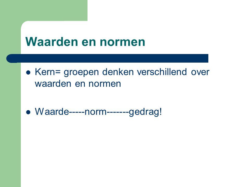 Waarden en normen Kern= groepen denken verschillend over waarden en normen.
