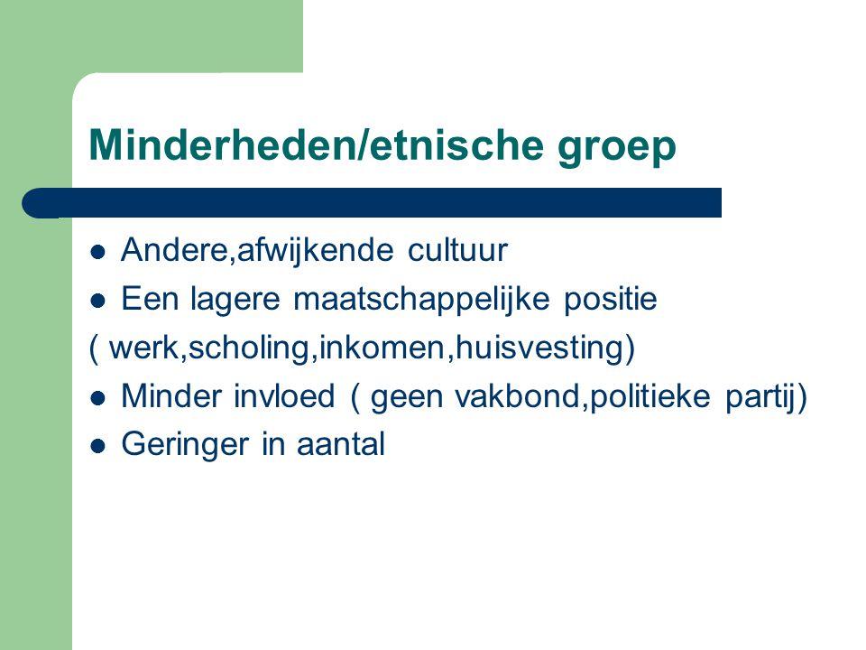 Minderheden/etnische groep