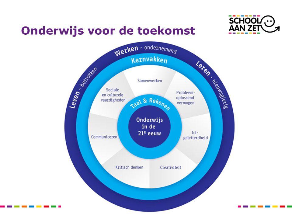 Onderwijs voor de toekomst