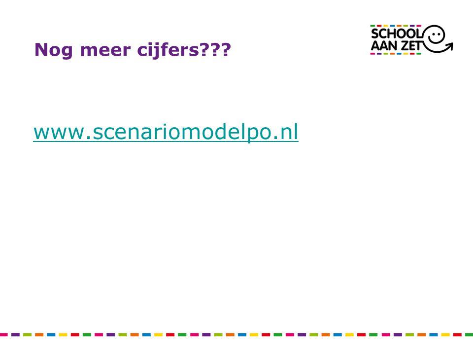 Nog meer cijfers www.scenariomodelpo.nl