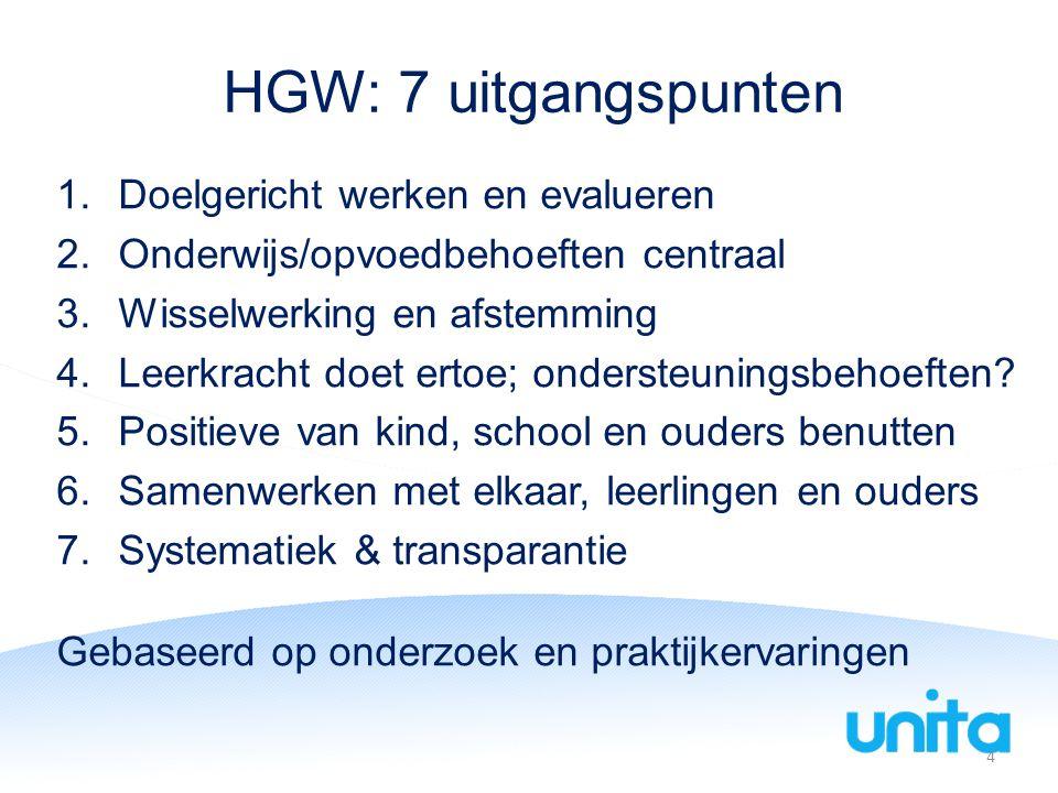 HGW: 7 uitgangspunten Doelgericht werken en evalueren