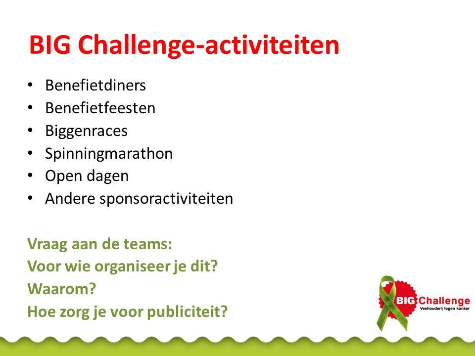 BIG Challenge-activiteiten