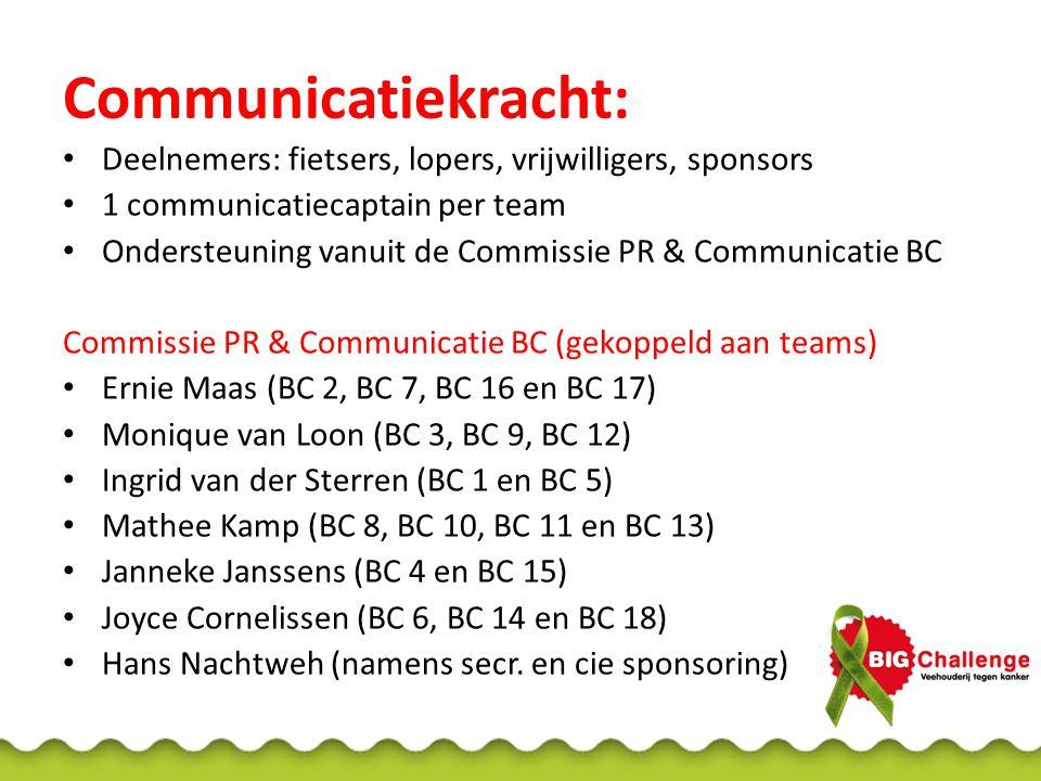 Communicatiekracht: Deelnemers: fietsers, lopers, vrijwilligers, sponsors. 1 communicatiecaptain per team.