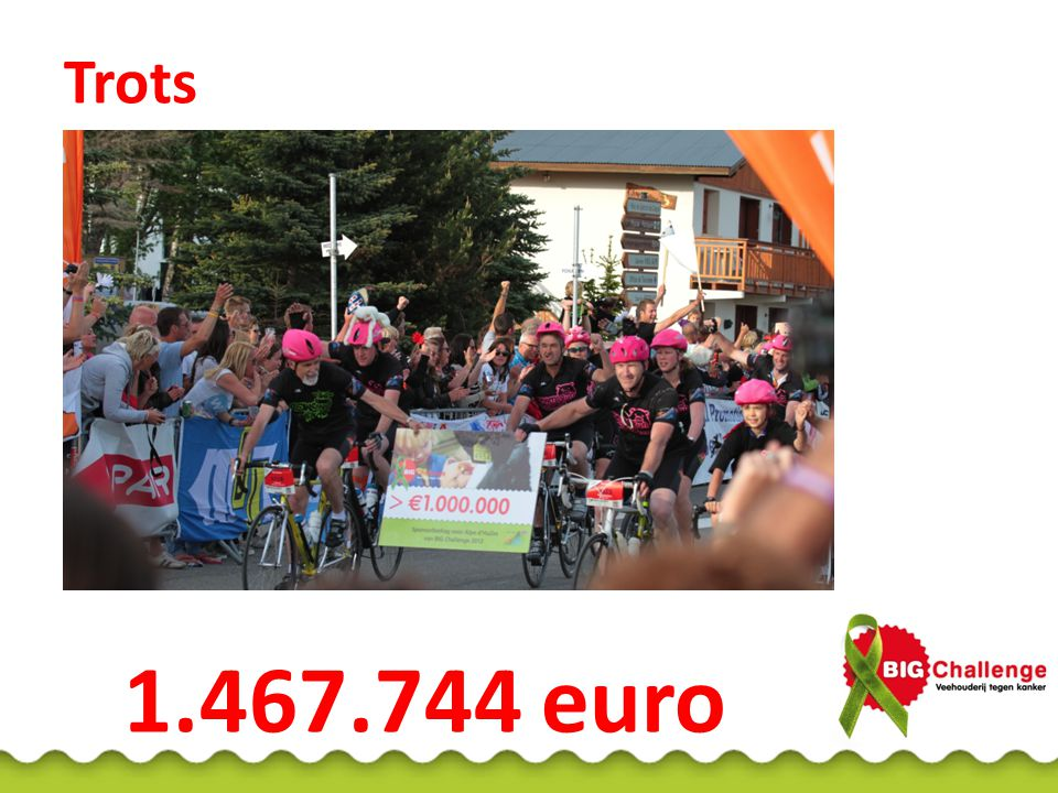 Trots 1.467.744 euro