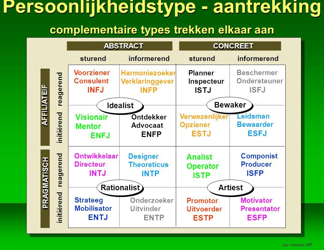 Persoonlijkheidstype - aantrekking complementaire types trekken elkaar aan