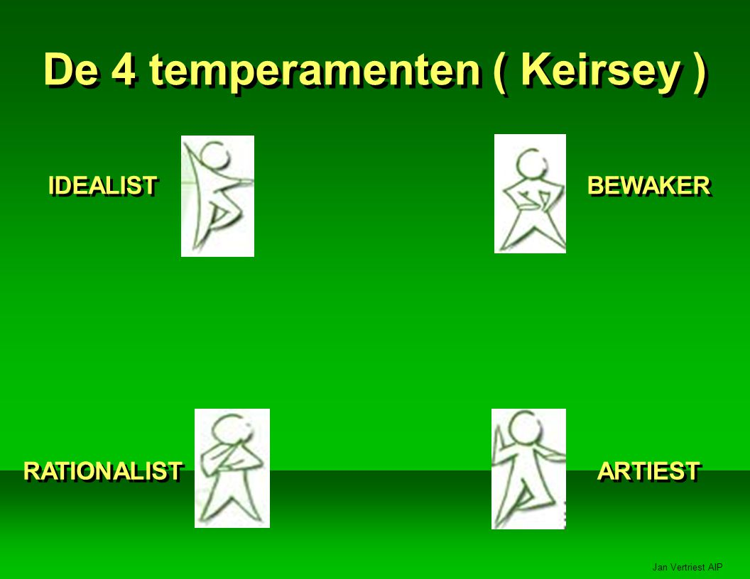 De 4 temperamenten ( Keirsey )