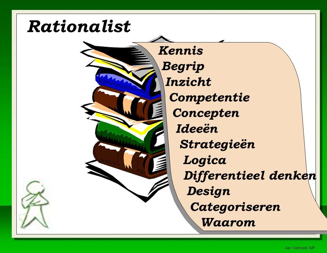 Rationalist Kennis Begrip Inzicht Competentie Concepten Ideeën