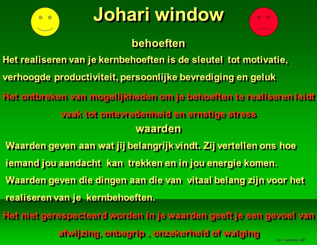 Johari window behoeften waarden