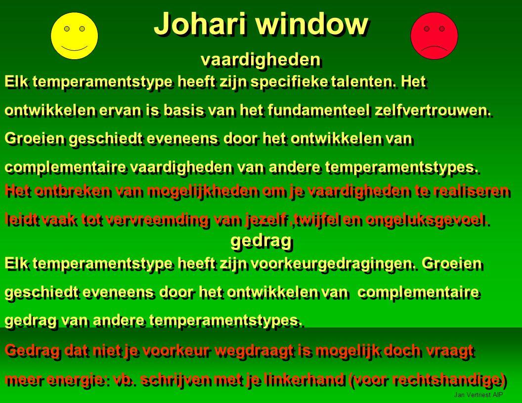 Johari window vaardigheden gedrag