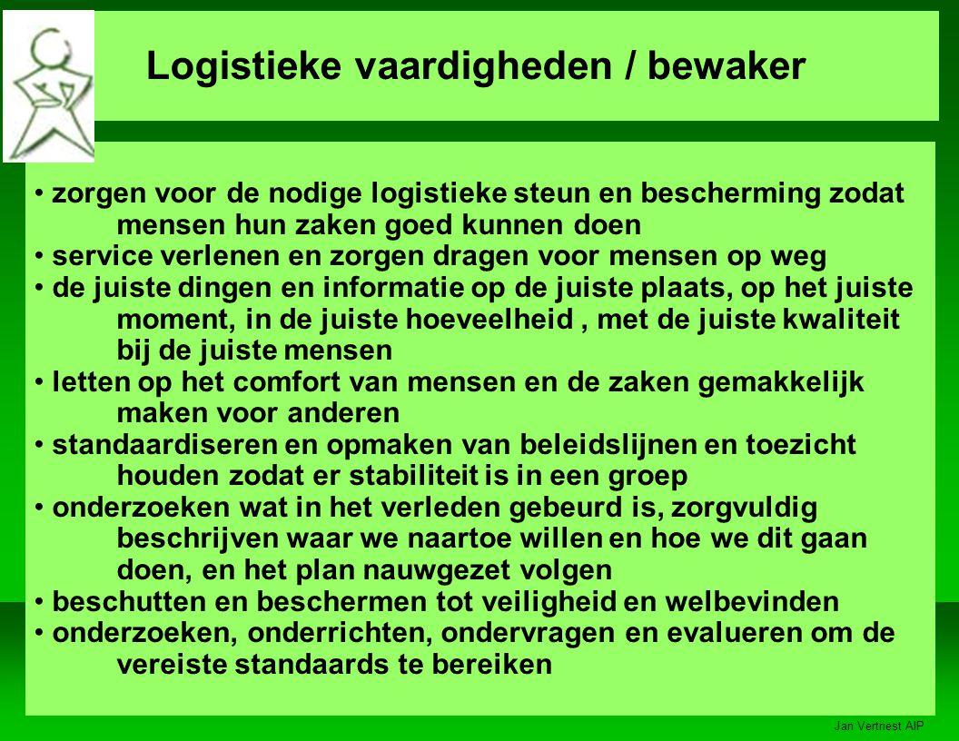 Logistieke vaardigheden / bewaker