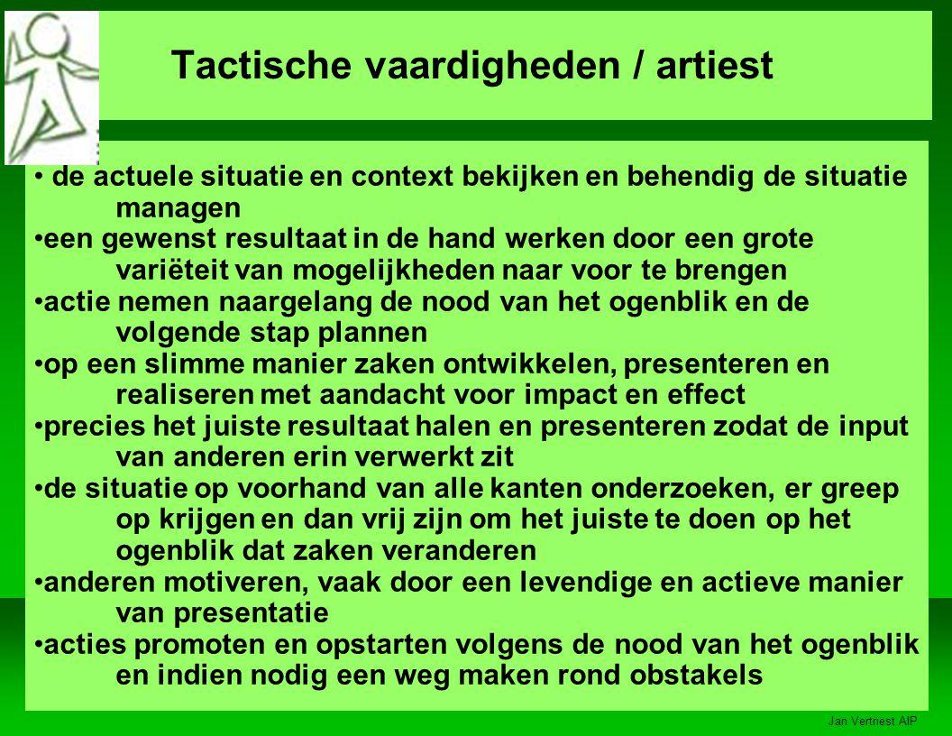 Tactische vaardigheden / artiest