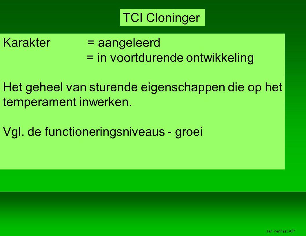 TCI Cloninger Karakter = aangeleerd. = in voortdurende ontwikkeling. Het geheel van sturende eigenschappen die op het.