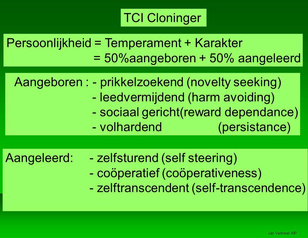TCI Cloninger Persoonlijkheid = Temperament + Karakter. = 50%aangeboren + 50% aangeleerd. Aangeboren : - prikkelzoekend (novelty seeking)