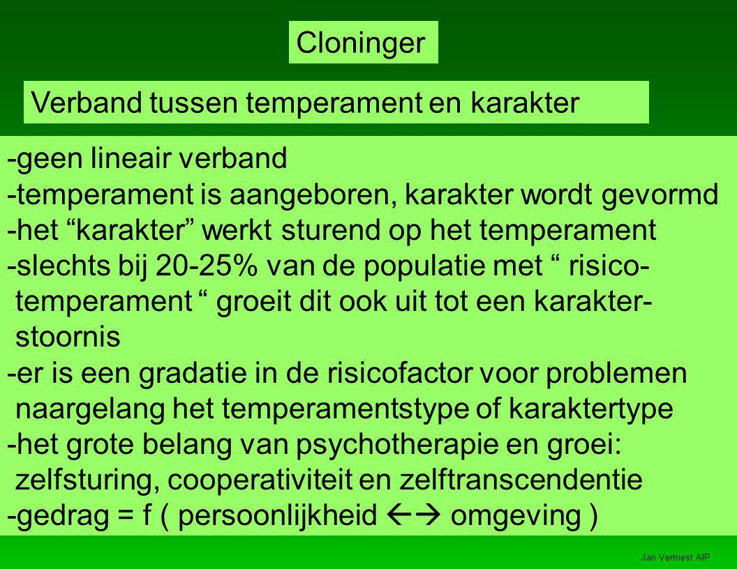 Cloninger verband tussen temperament en kar. Verband tussen temperament en karakter. geen lineair verband.