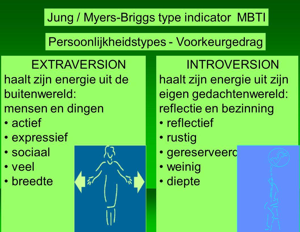 Jung / Myers-Briggs type indicator MBTI
