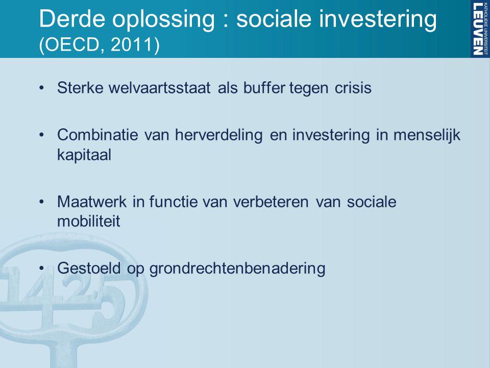 Derde oplossing : sociale investering (OECD, 2011)