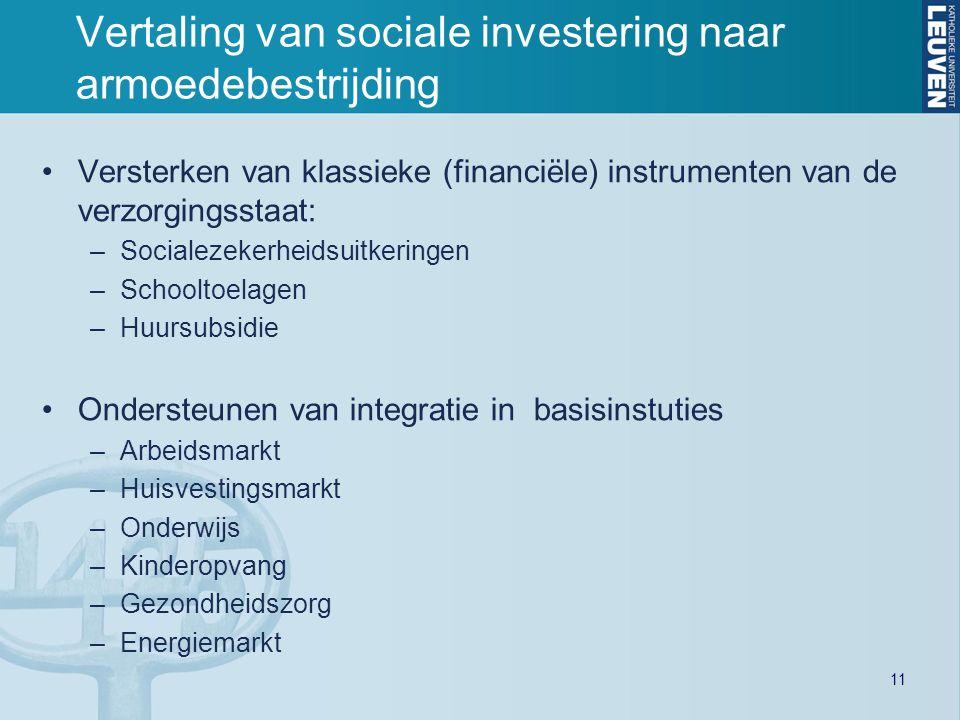 Vertaling van sociale investering naar armoedebestrijding