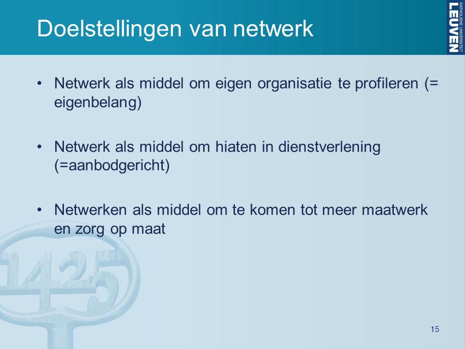 Doelstellingen van netwerk