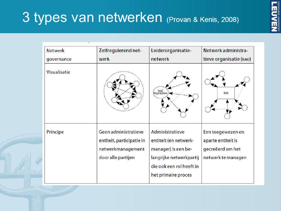 3 types van netwerken (Provan & Kenis, 2008)